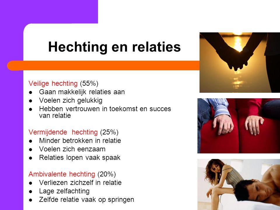 Hechting en relaties Veilige hechting (55%)