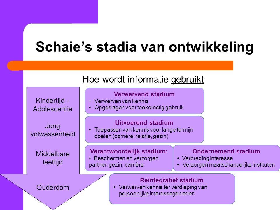 Schaie's stadia van ontwikkeling