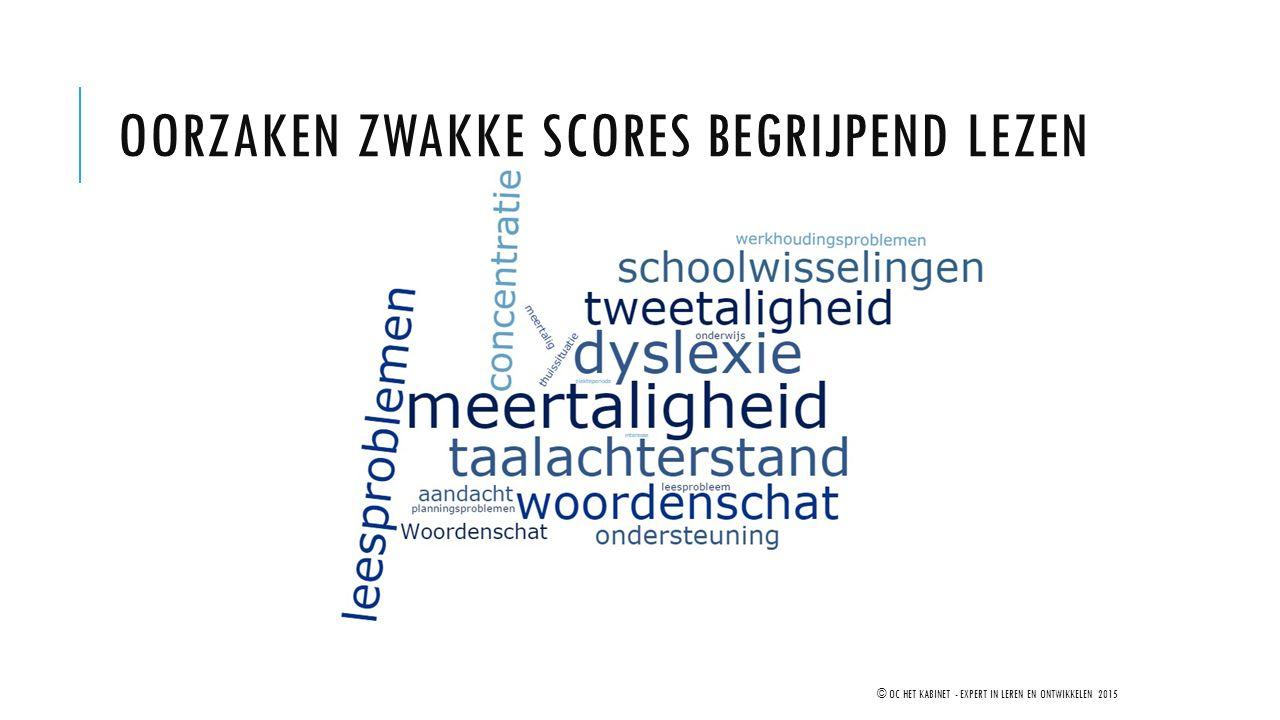 Oorzaken zwakke scores begrijpend lezen