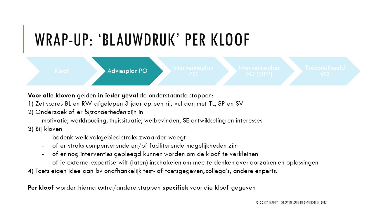 WRAP-UP: 'blauwdruk' per kloof