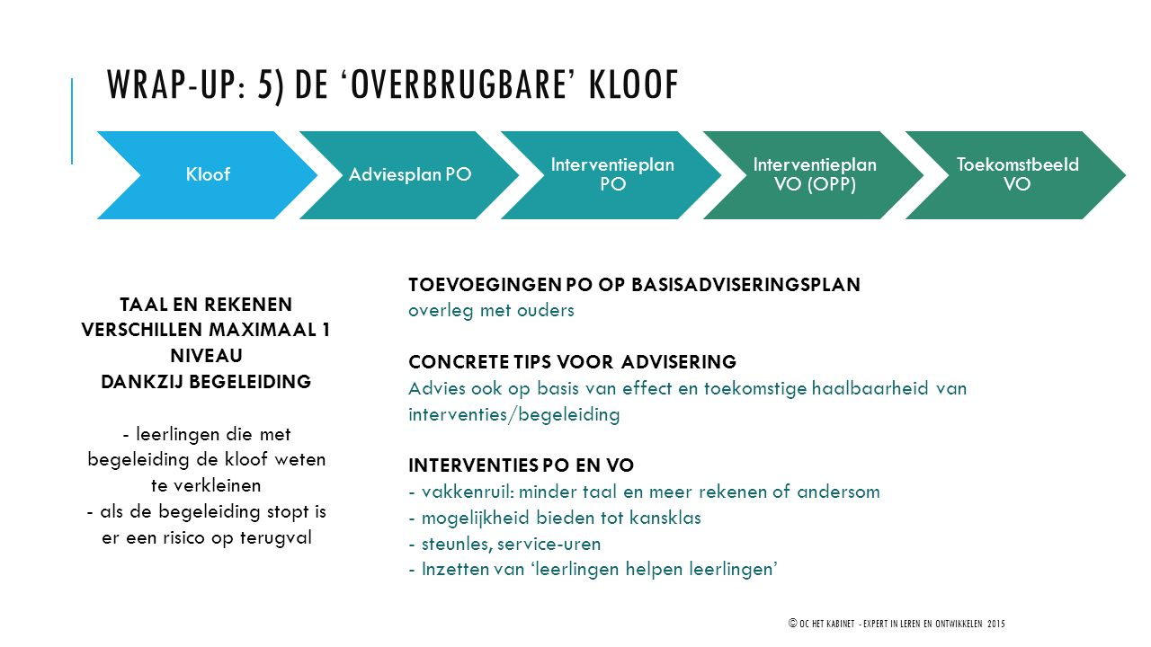 WRAP-UP: 5) De 'overbrugbare' kloof