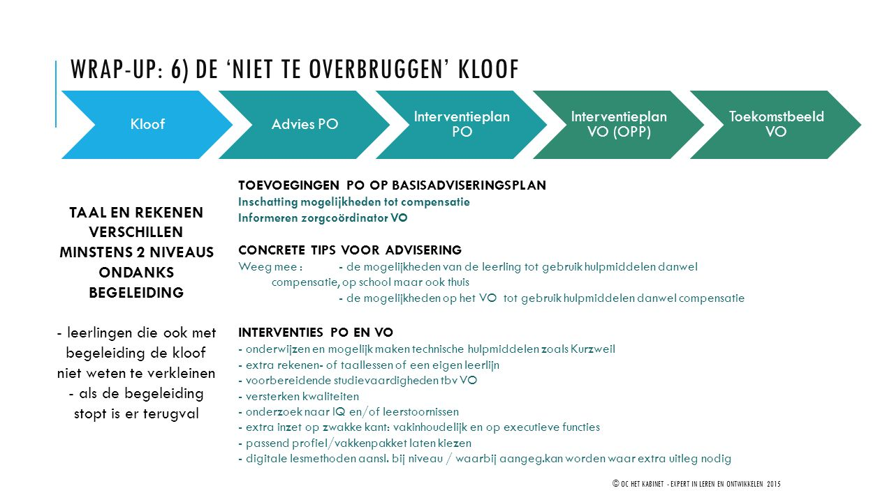 WRAP-UP: 6) De 'niet te overbruggen' kloof