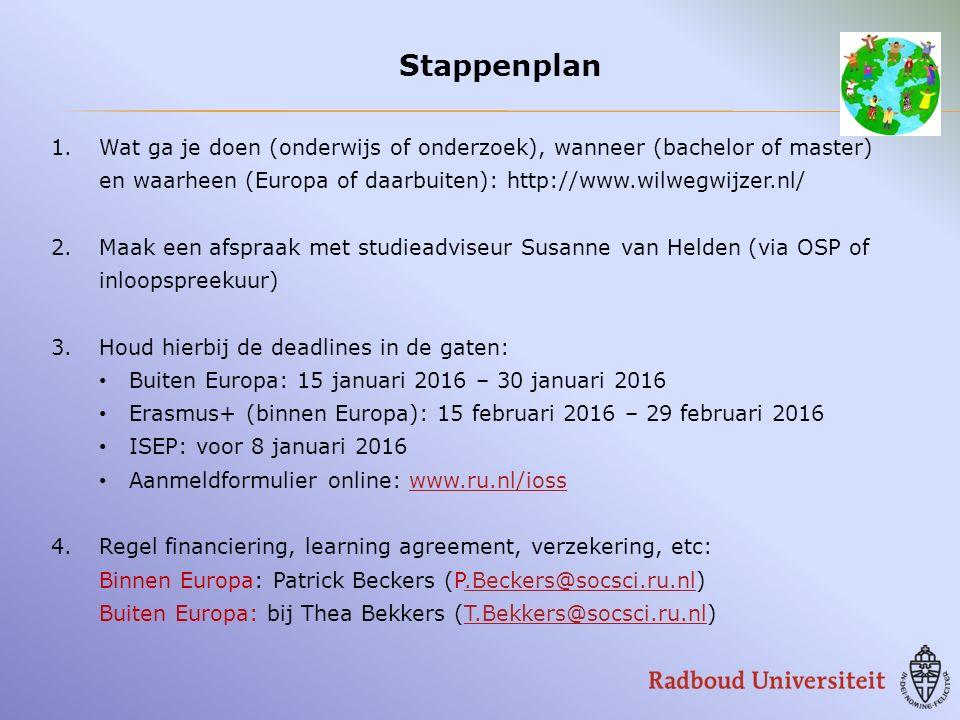 Stappenplan Wat ga je doen (onderwijs of onderzoek), wanneer (bachelor of master) en waarheen (Europa of daarbuiten): http://www.wilwegwijzer.nl/