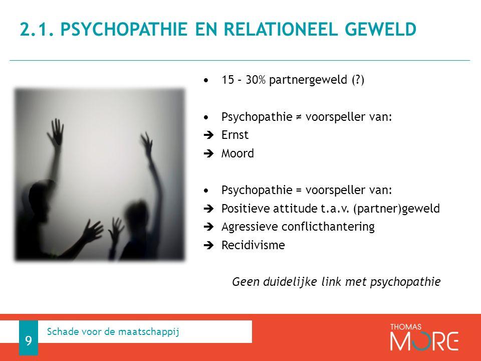 2.1. Psychopathie en relationeel geweld