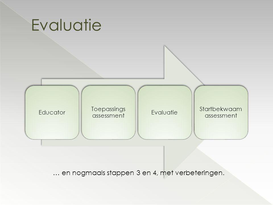 Evaluatie … en nogmaals stappen 3 en 4, met verbeteringen. Educator