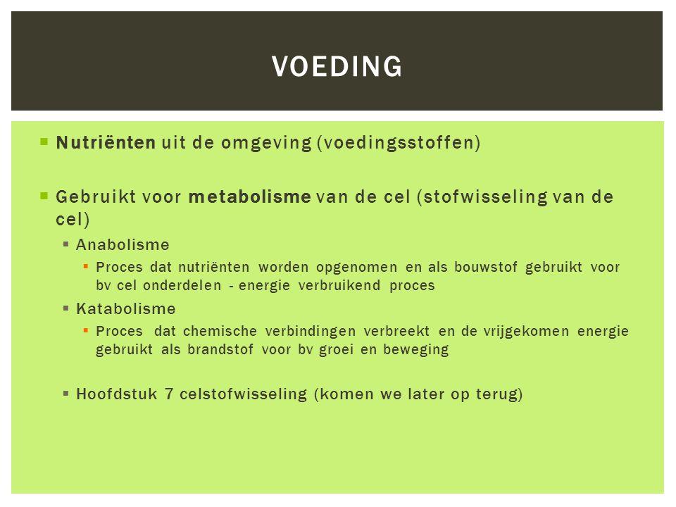 Voeding Nutriënten uit de omgeving (voedingsstoffen)