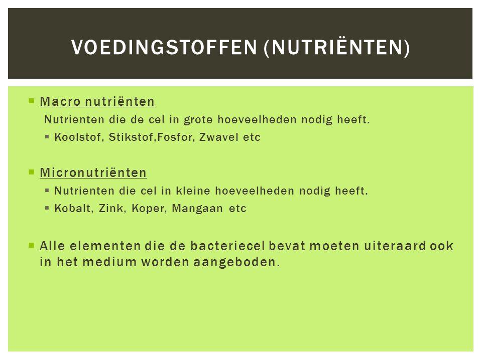Voedingstoffen (nutriënten)