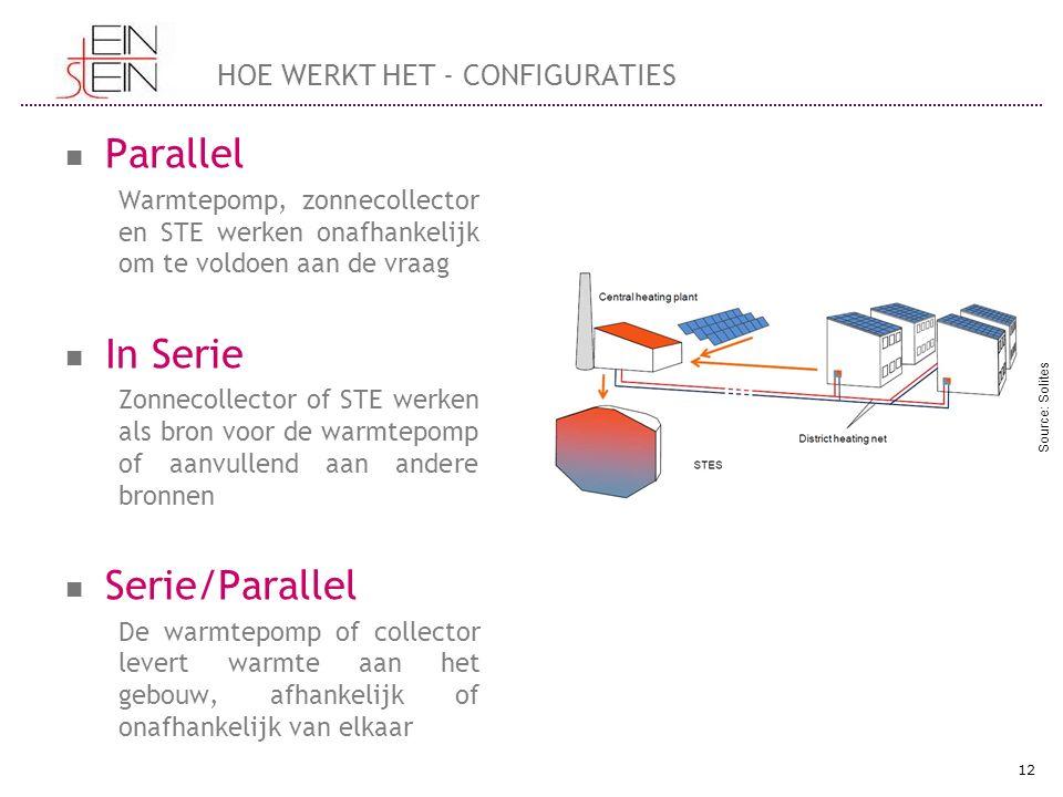 Parallel In Serie Serie/Parallel HOE WERKT HET - CONFIGURATIES