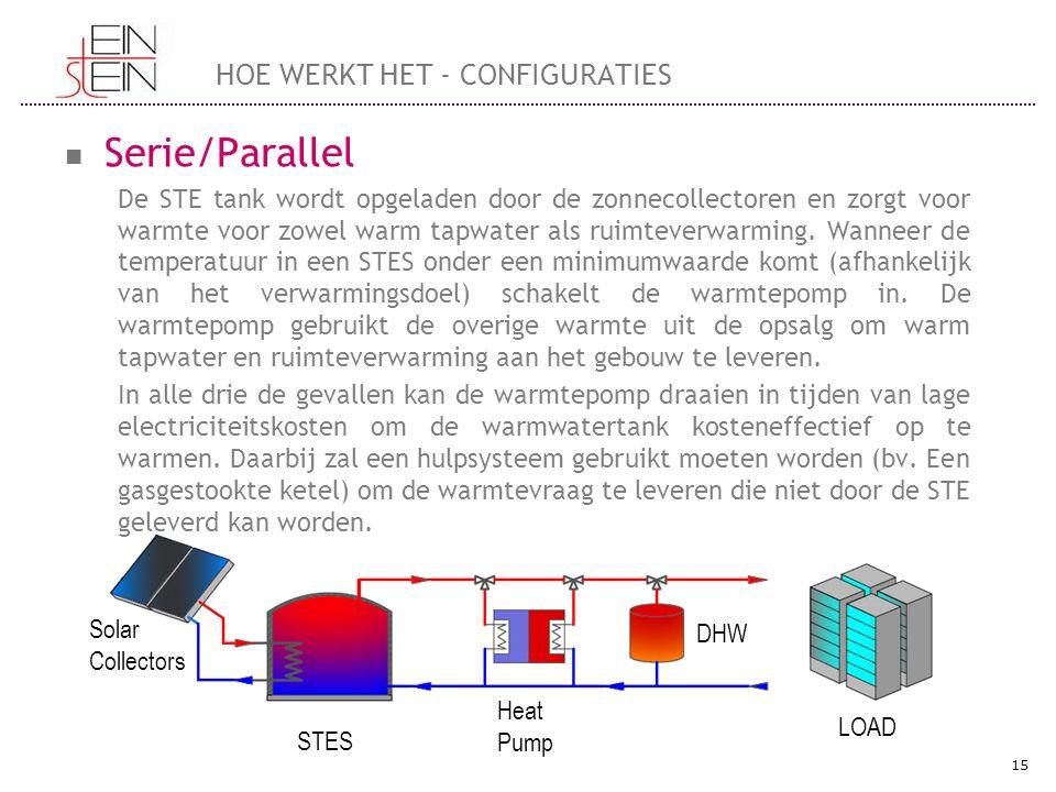 Serie/Parallel HOE WERKT HET - CONFIGURATIES