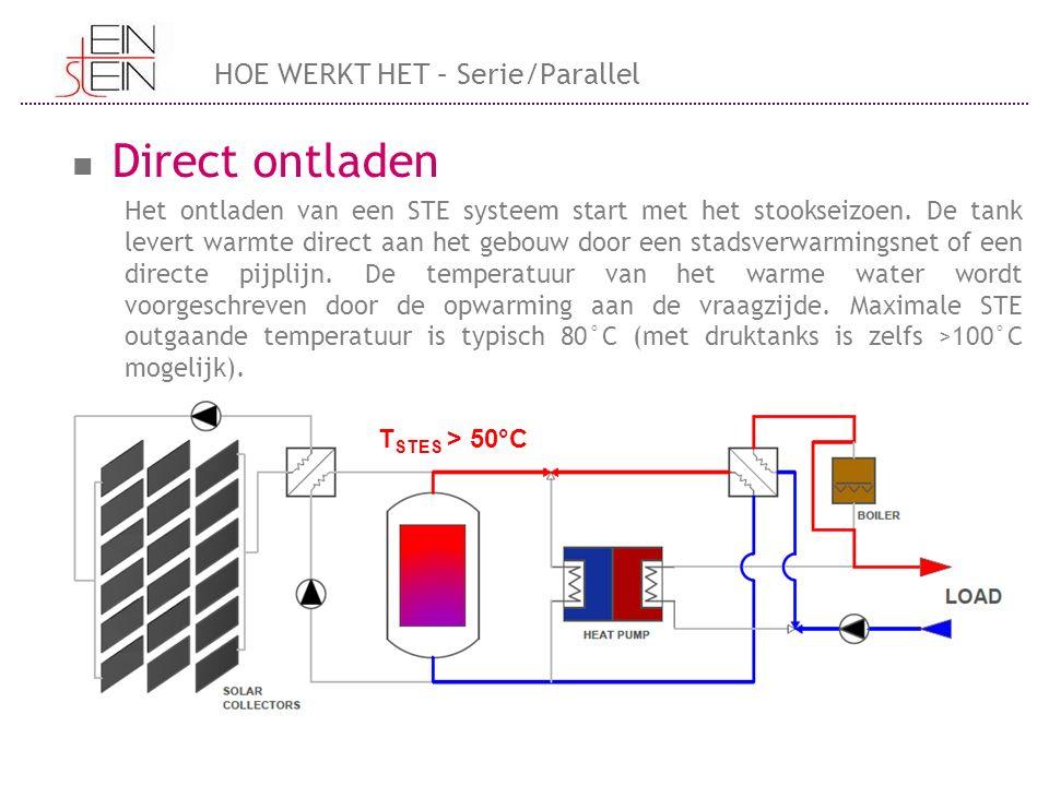 Direct ontladen HOE WERKT HET – Serie/Parallel