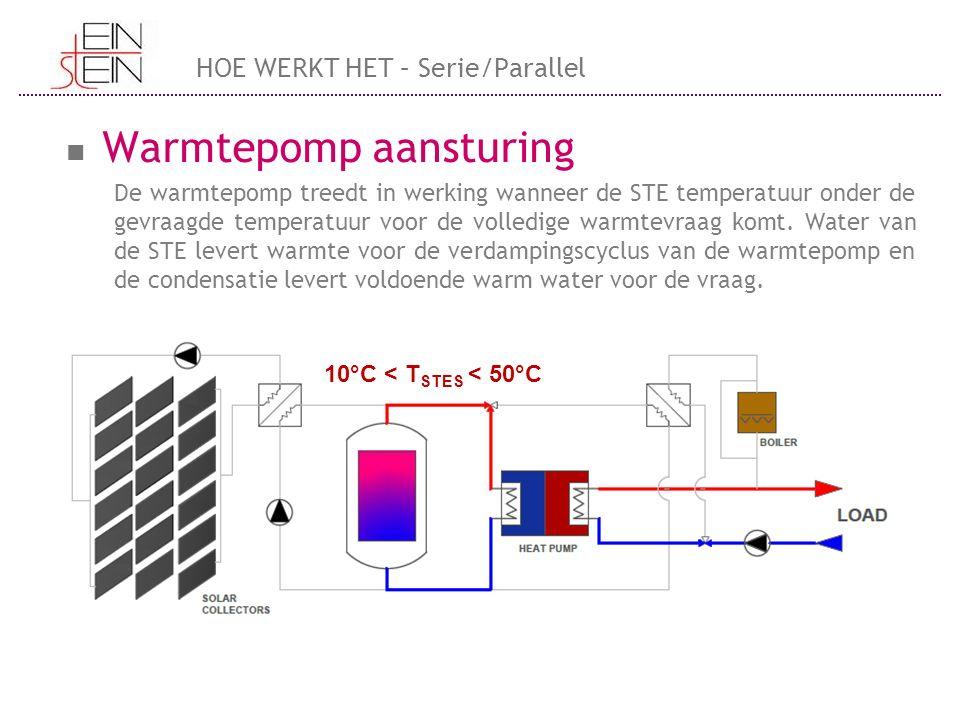 Warmtepomp aansturing