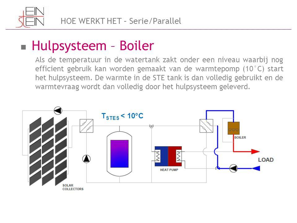 Hulpsysteem – Boiler HOE WERKT HET – Serie/Parallel