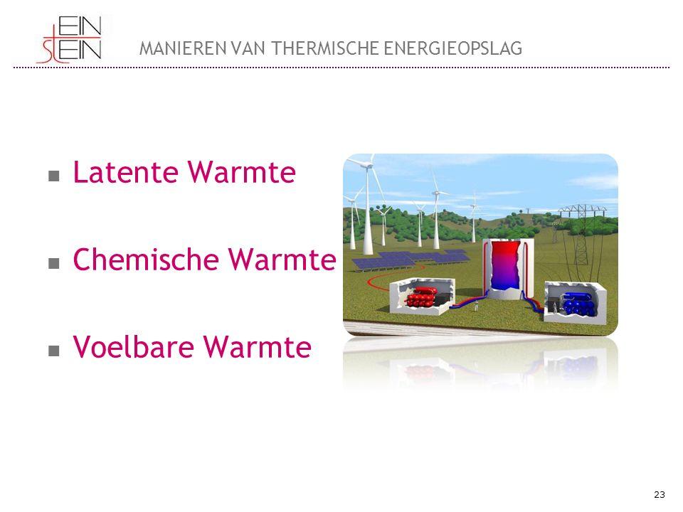Latente Warmte Chemische Warmte Voelbare Warmte