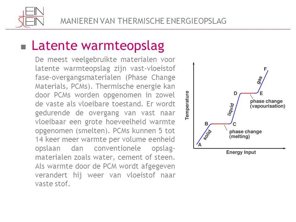 Latente warmteopslag MANIEREN VAN THERMISCHE ENERGIEOPSLAG