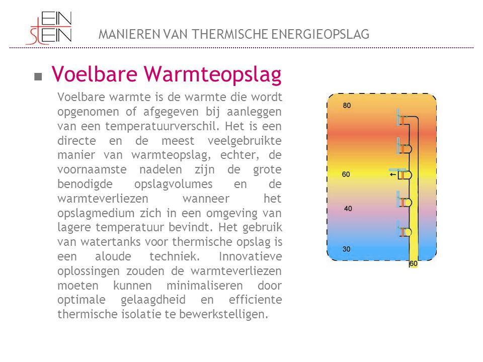 Voelbare Warmteopslag