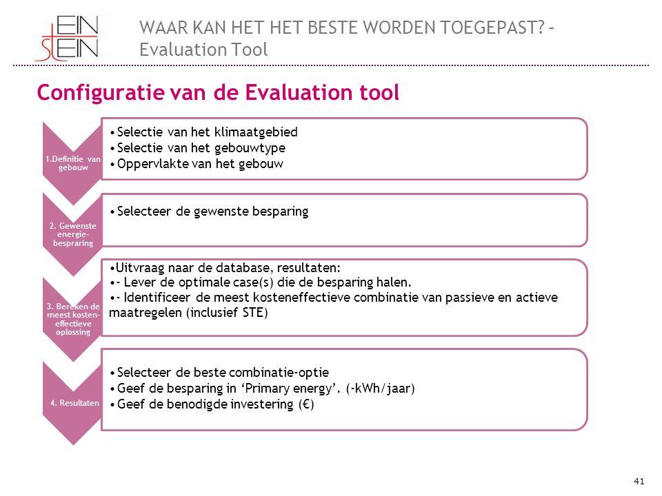 WAAR KAN HET HET BESTE WORDEN TOEGEPAST – Evaluation Tool