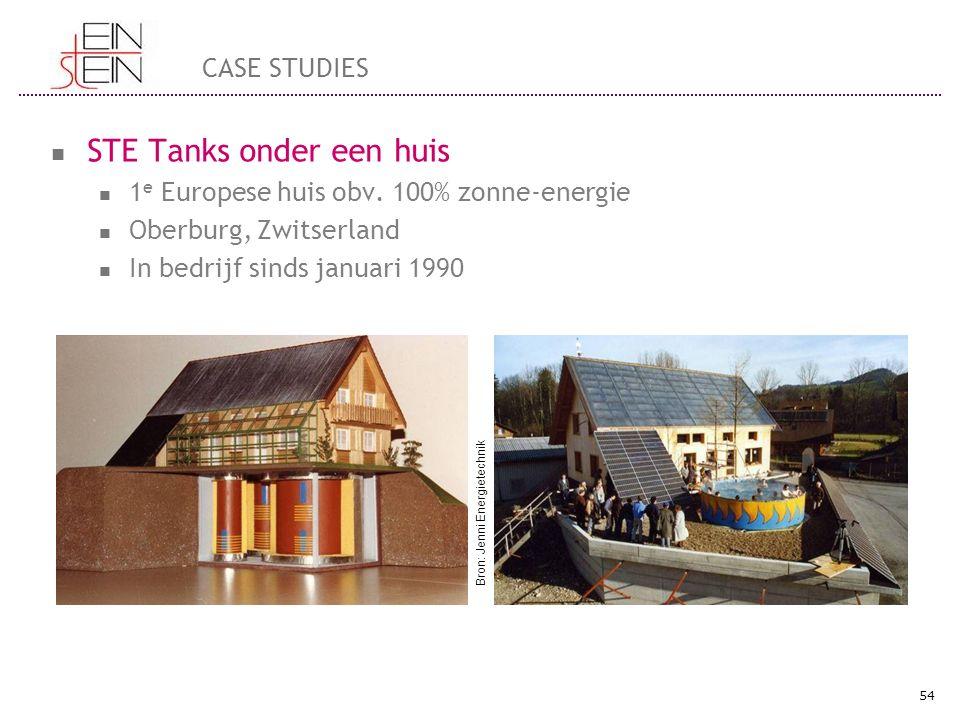 STE Tanks onder een huis