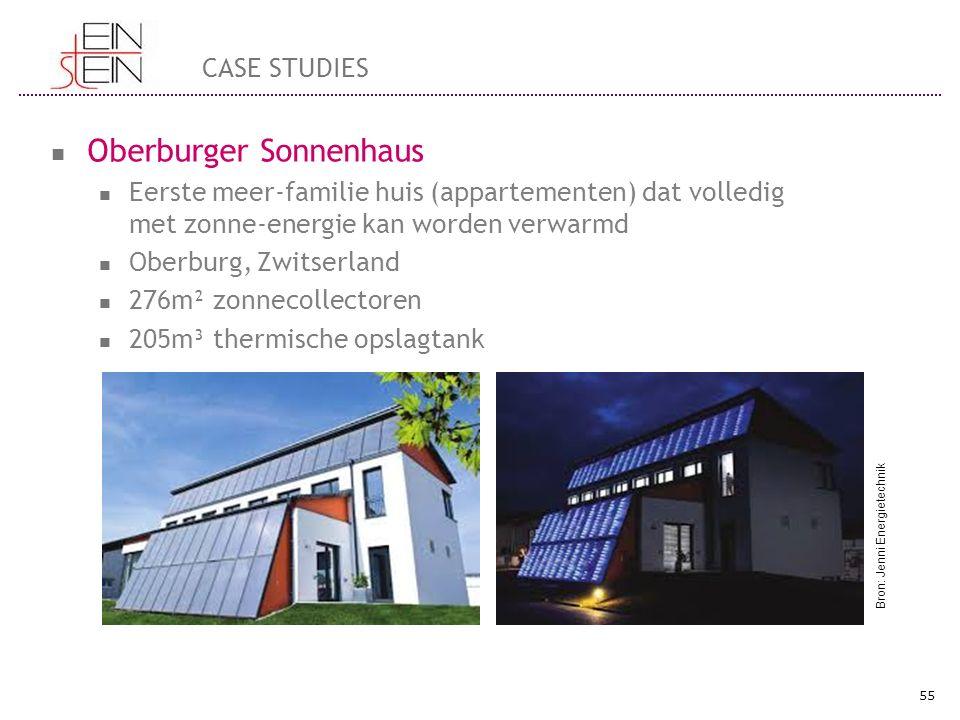 Oberburger Sonnenhaus