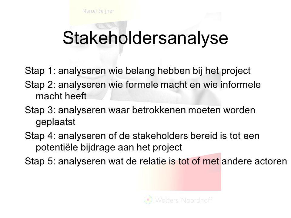 Stakeholdersanalyse Stap 1: analyseren wie belang hebben bij het project. Stap 2: analyseren wie formele macht en wie informele macht heeft.