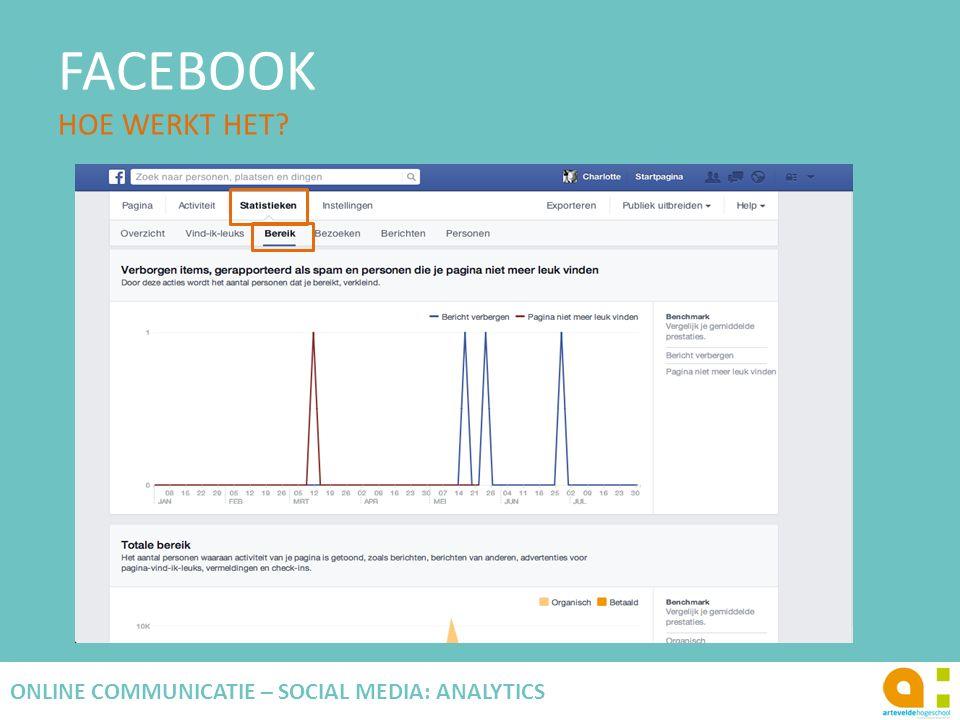 FACEBOOK HOE WERKT HET ONLINE COMMUNICATIE – SOCIAL MEDIA: ANALYTICS