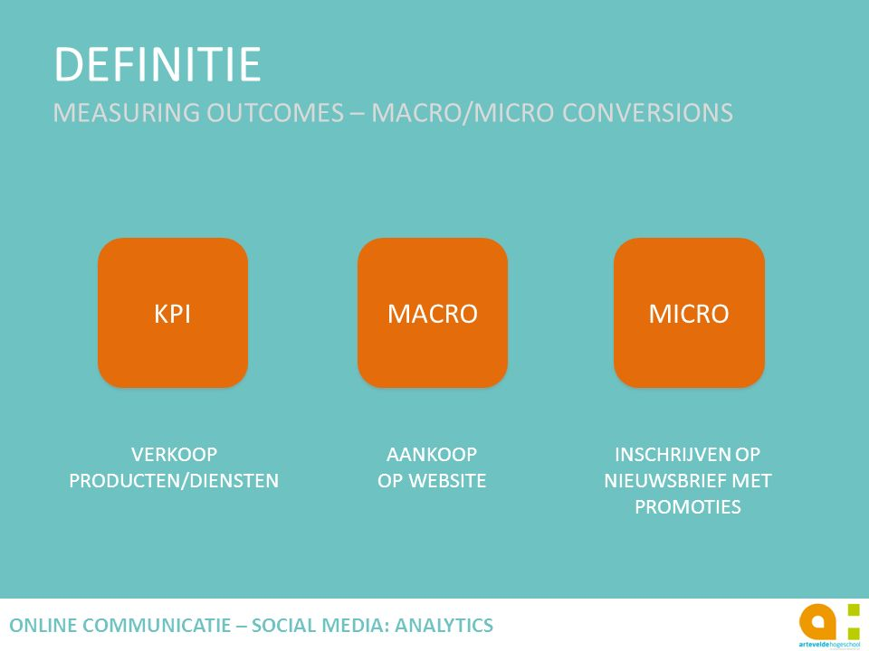 DEFINITIE MEASURING OUTCOMES – MACRO/MICRO CONVERSIONS