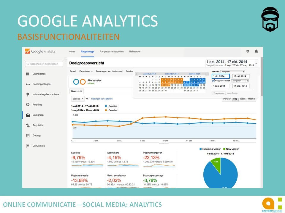 GOOGLE ANALYTICS BASISFUNCTIONALITEITEN