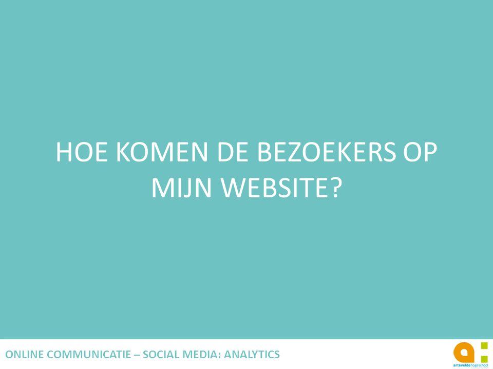 HOE KOMEN DE BEZOEKERS OP MIJN WEBSITE