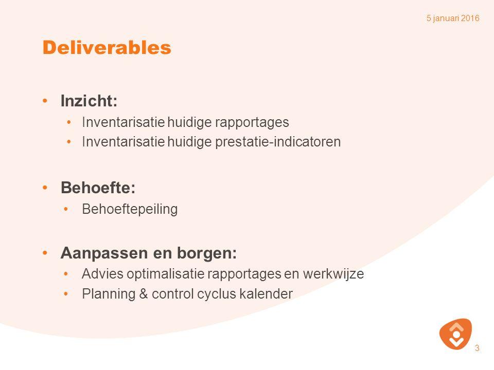 Deliverables Inzicht: Behoefte: Aanpassen en borgen: