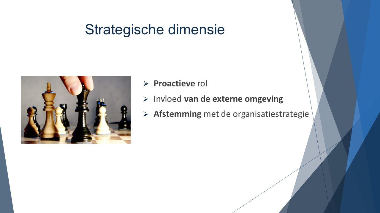 Strategische dimensie