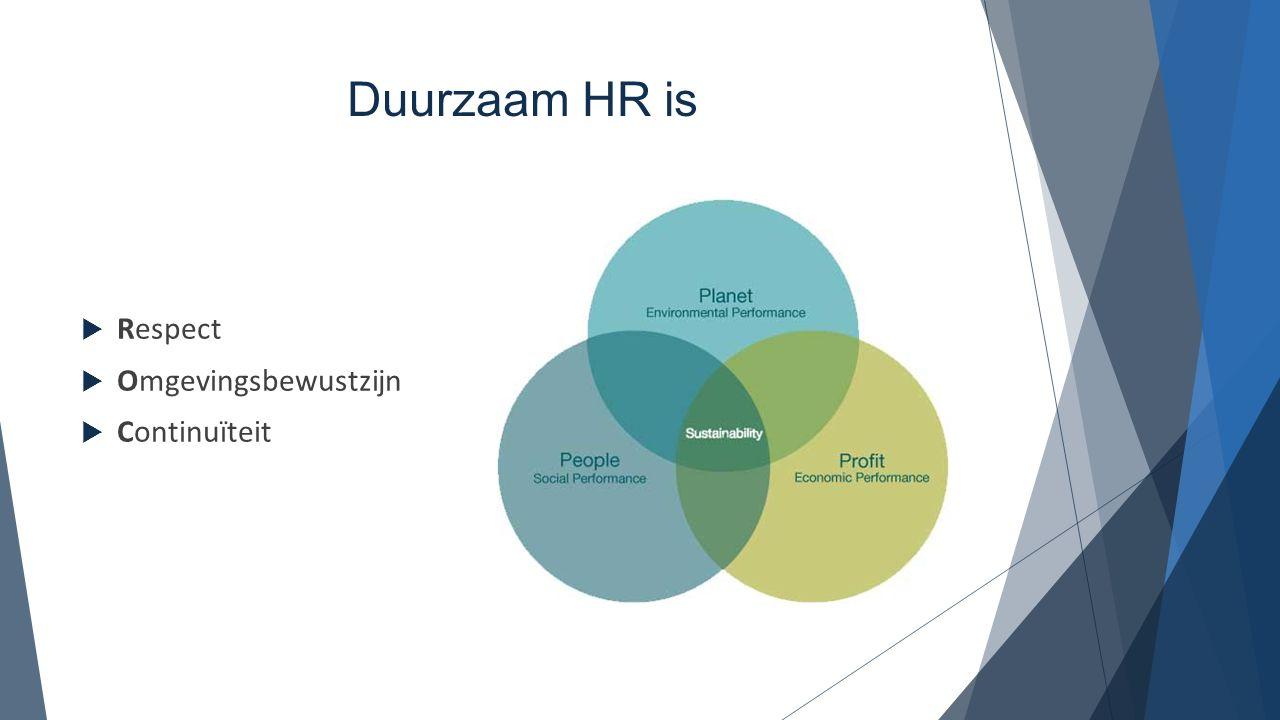 Duurzaam HR is Respect Omgevingsbewustzijn Continuïteit