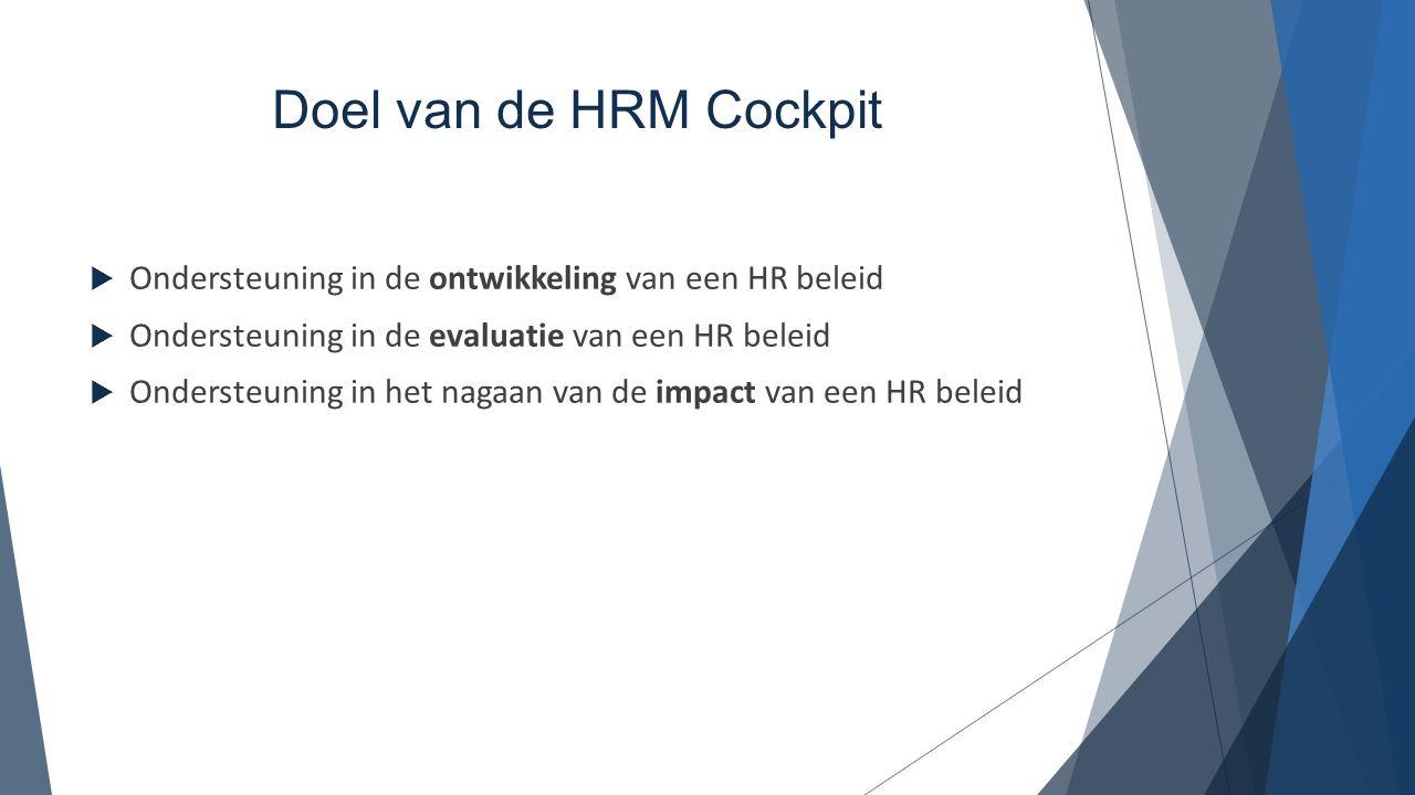 Doel van de HRM Cockpit Ondersteuning in de ontwikkeling van een HR beleid. Ondersteuning in de evaluatie van een HR beleid.