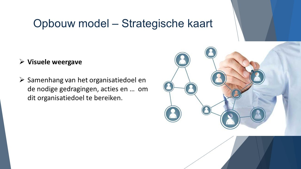Opbouw model – Strategische kaart