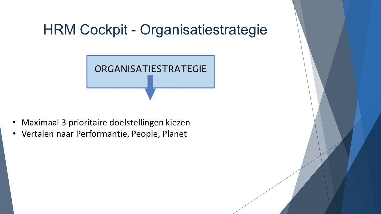 HRM Cockpit - Organisatiestrategie