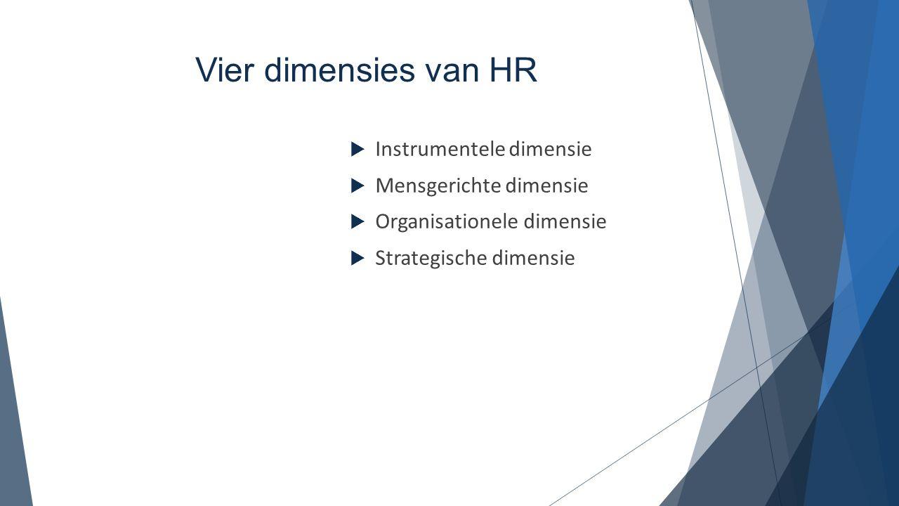 Vier dimensies van HR Instrumentele dimensie Mensgerichte dimensie