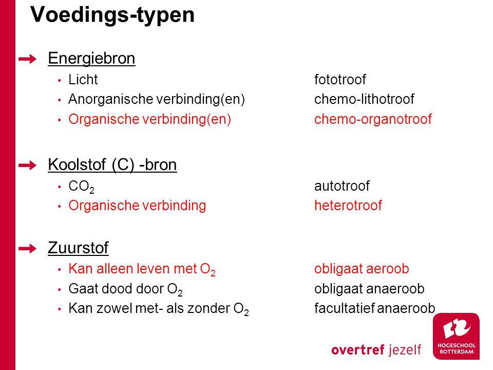 Voedings-typen Energiebron Koolstof (C) -bron Zuurstof Licht fototroof