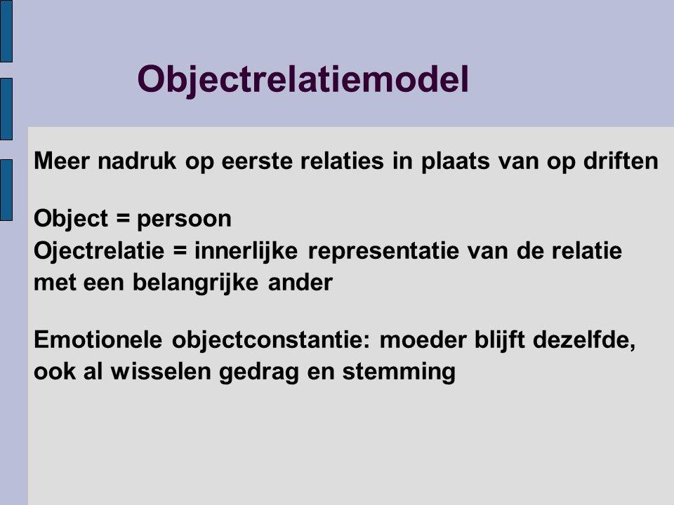 Objectrelatiemodel Meer nadruk op eerste relaties in plaats van op driften. Object = persoon.