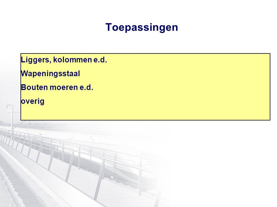 Toepassingen Liggers, kolommen e.d. Wapeningsstaal Bouten moeren e.d.