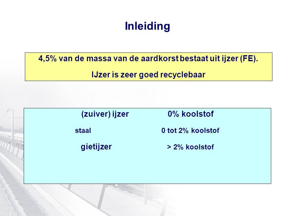 Inleiding 4,5% van de massa van de aardkorst bestaat uit ijzer (FE).