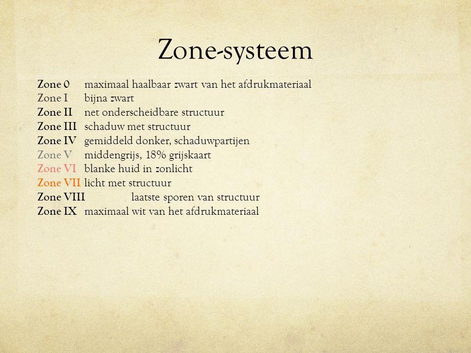 Zone-systeem Zone 0 maximaal haalbaar zwart van het afdrukmateriaal