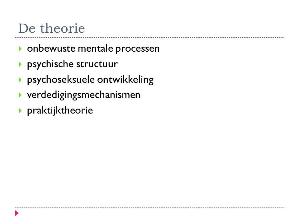 De theorie onbewuste mentale processen psychische structuur