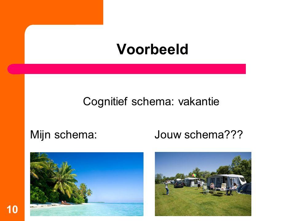 Cognitief schema: vakantie