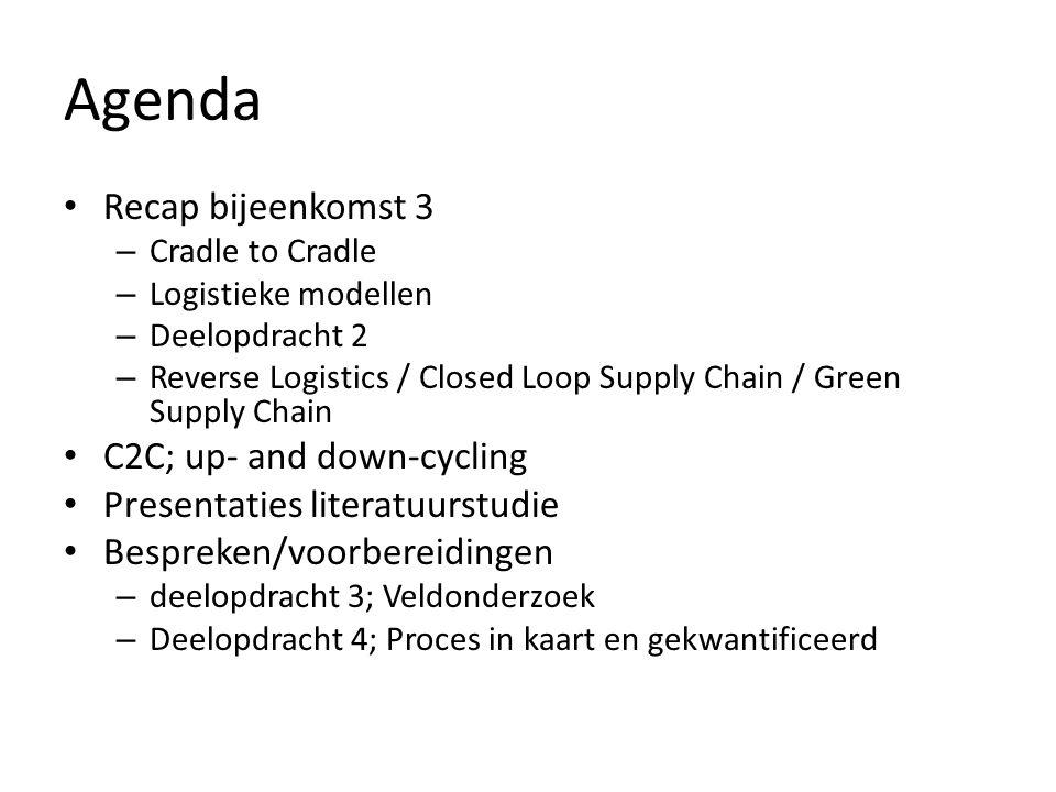 Agenda Recap bijeenkomst 3 C2C; up- and down-cycling