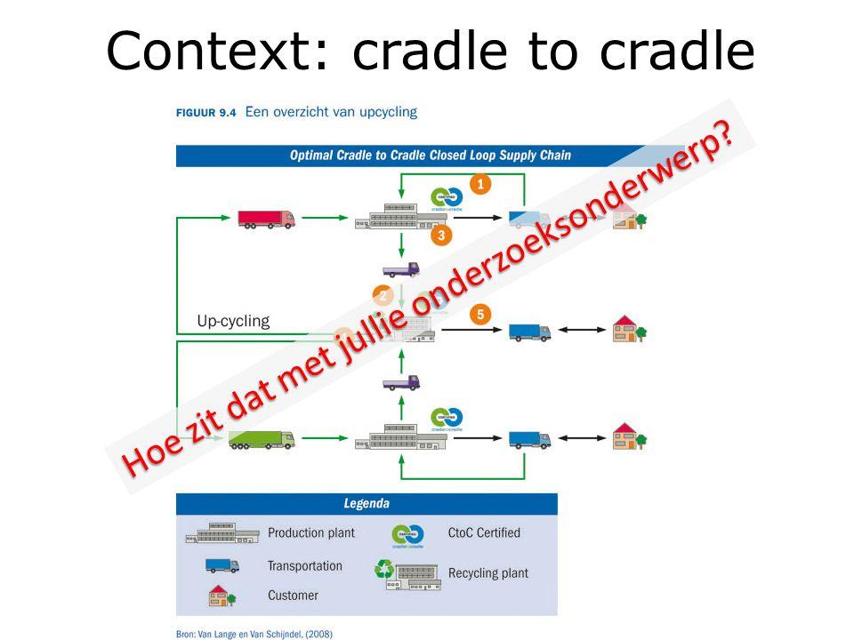 Context: cradle to cradle