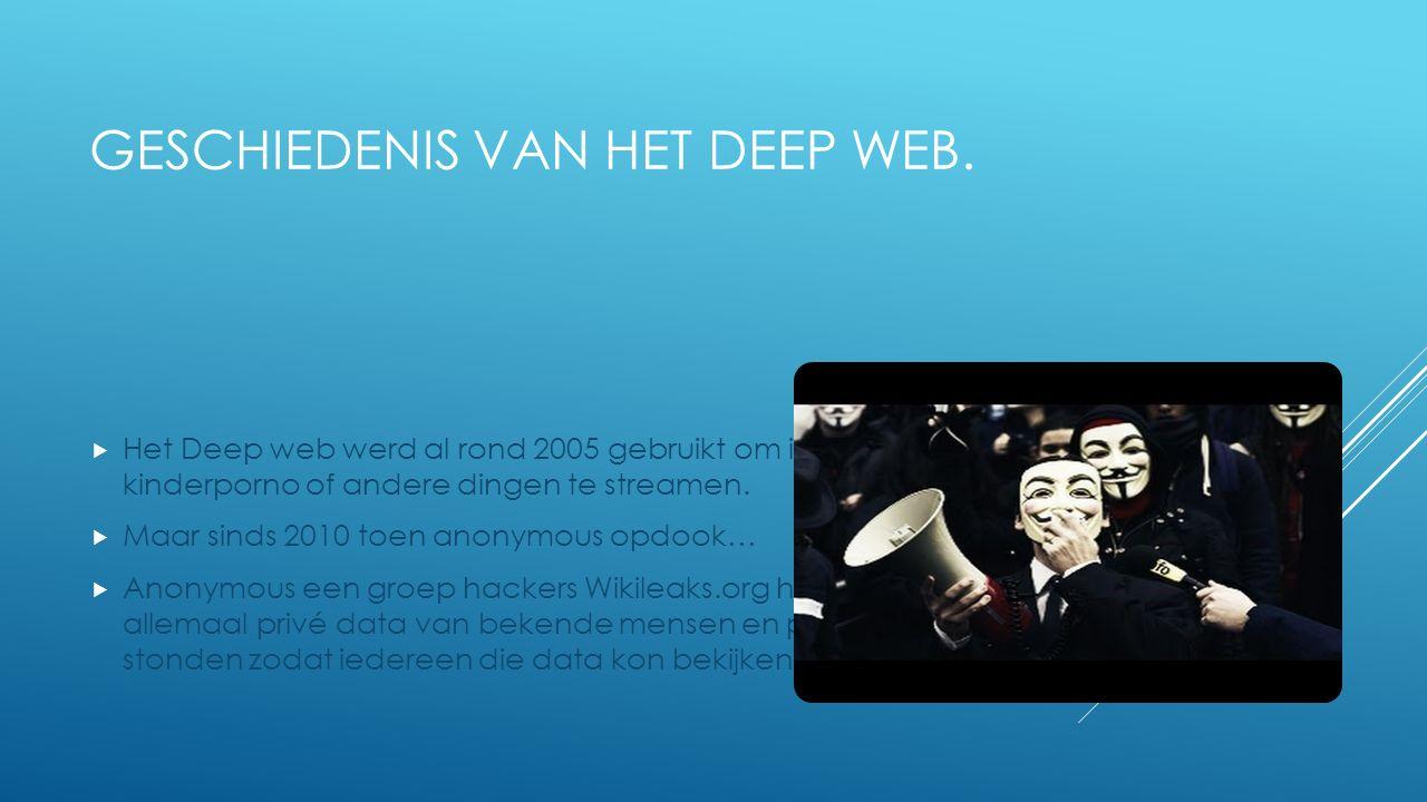 Geschiedenis van het Deep web.
