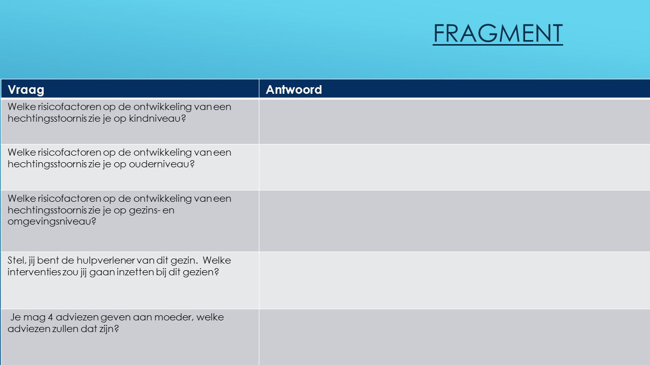 Fragment Vraag Antwoord