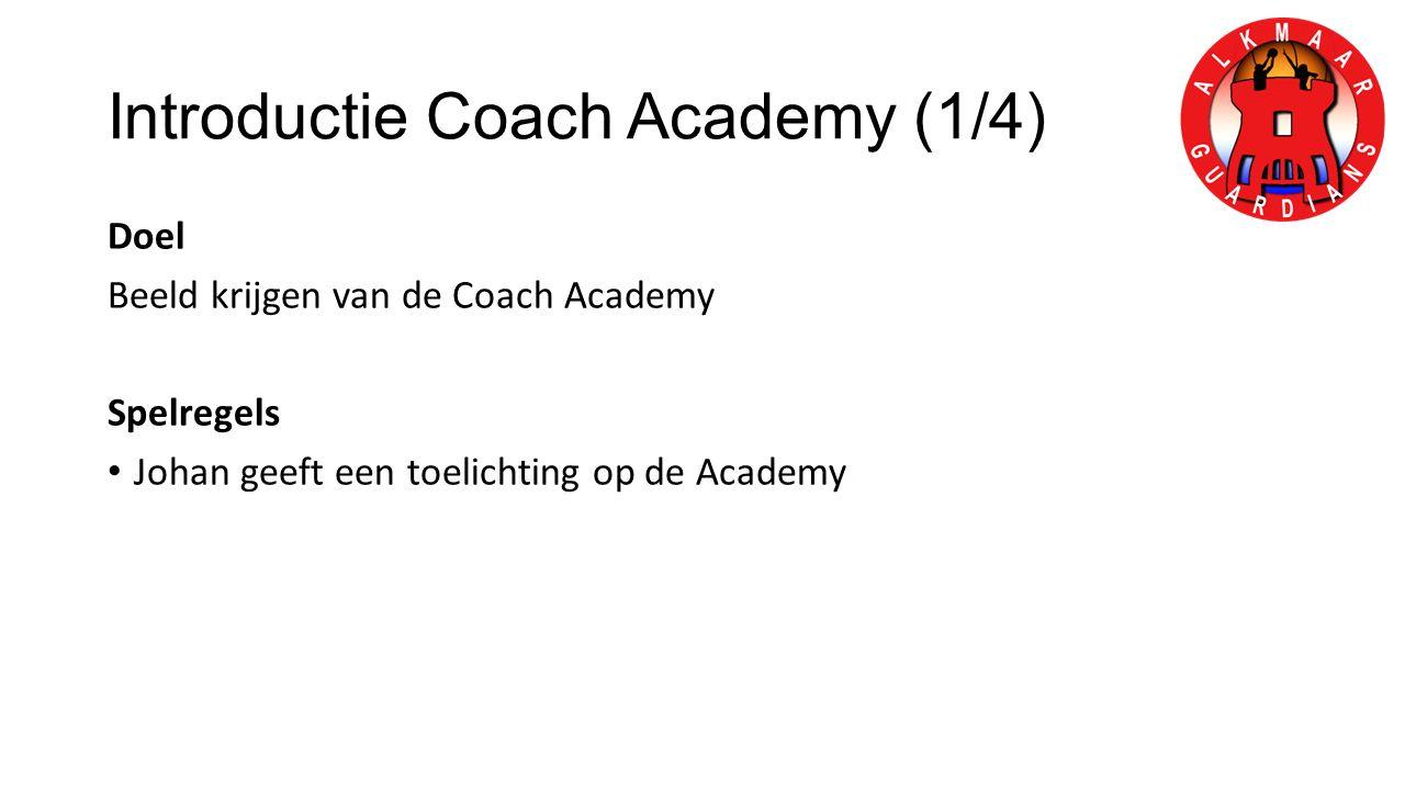 Introductie Coach Academy (1/4)