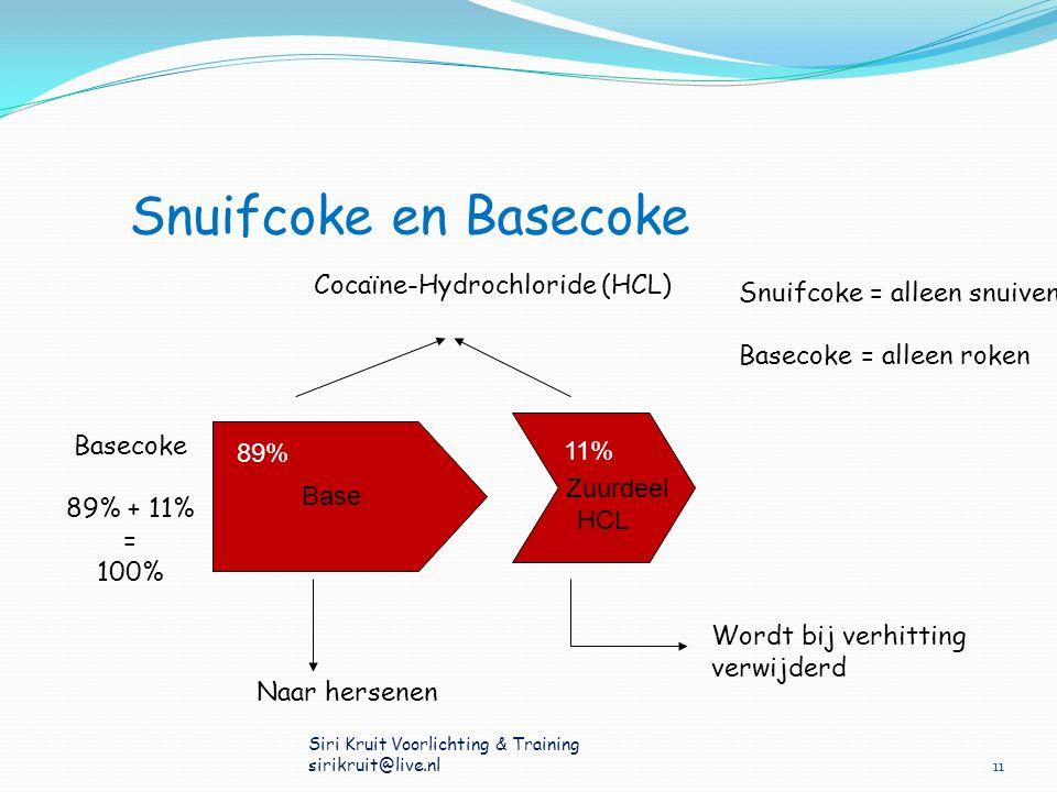 Snuifcoke en Basecoke Cocaïne-Hydrochloride (HCL)
