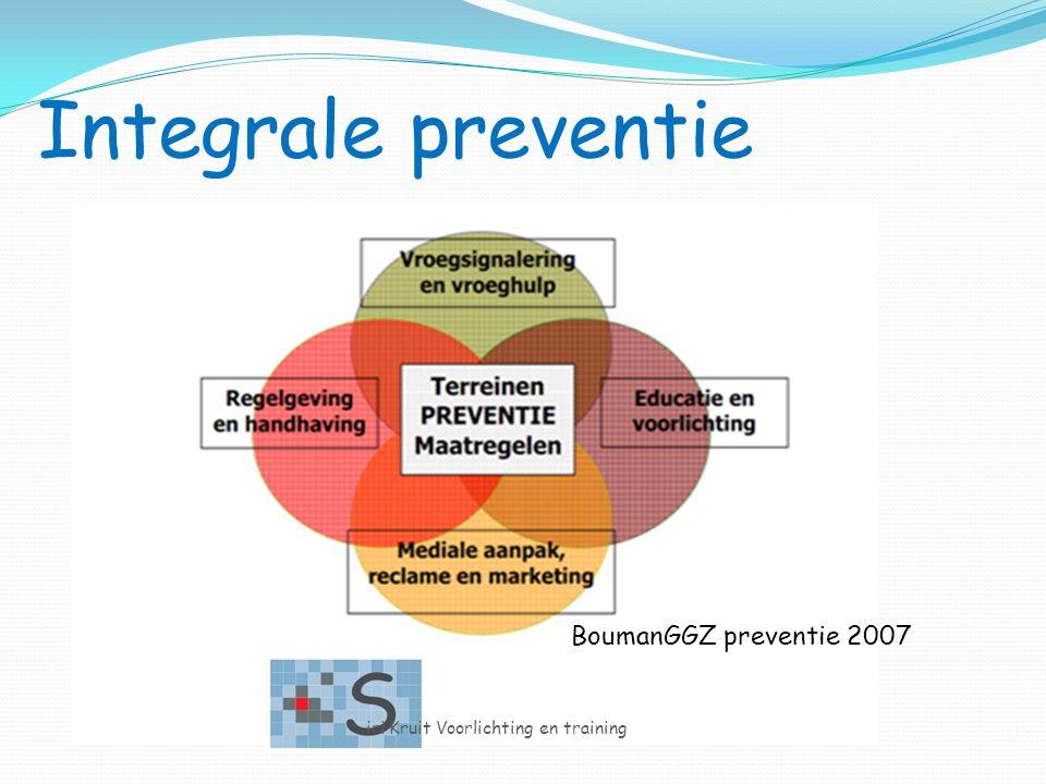 Integrale preventie BoumanGGZ preventie 2007