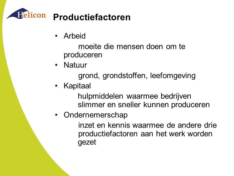 Productiefactoren Arbeid moeite die mensen doen om te produceren