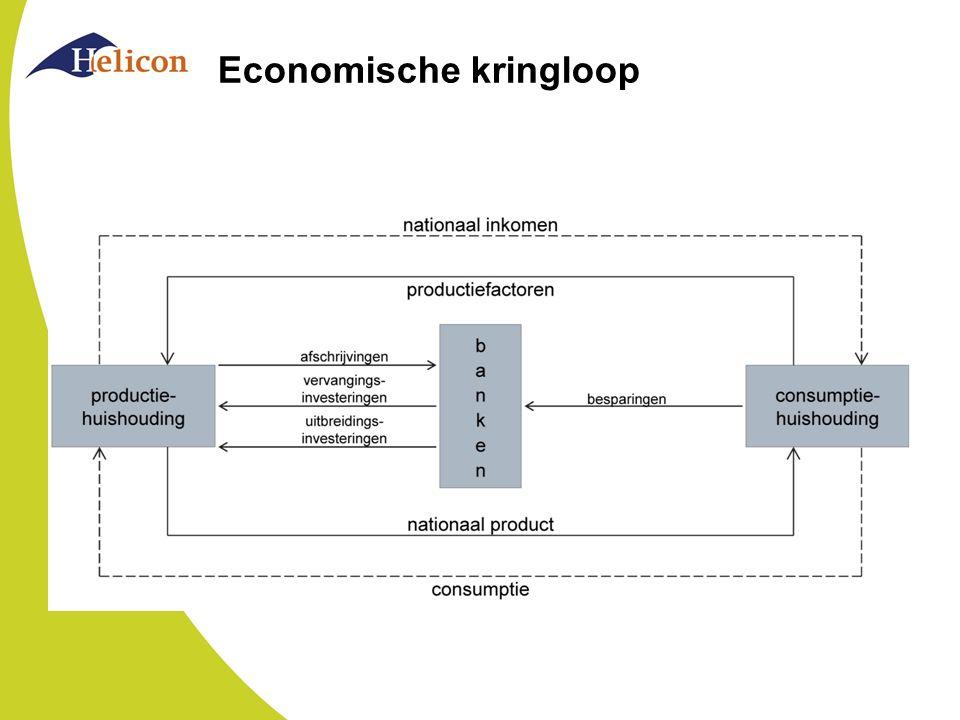Economische kringloop